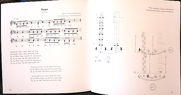 Iz knjige: zapis teksta, glazbene linije i plesnih koraka